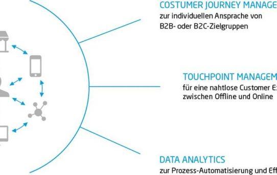 Bauzulieferer: Status quo der Digitalisierung