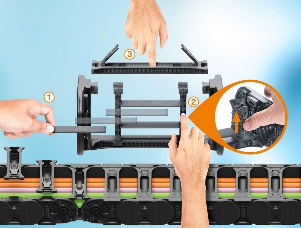 Sicher abgeriegelt! Neue Innenaufteilung für E4Q Energiekette reduziert Montagezeit