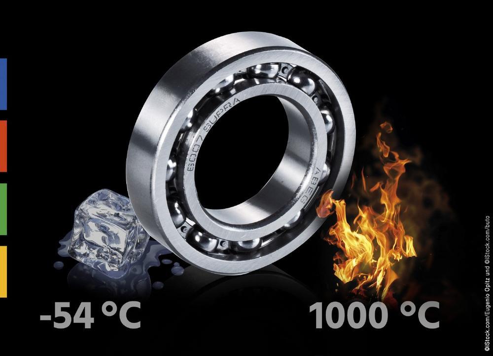 Für industrielle Anwendungen von 160° bis zu 1.000 °C