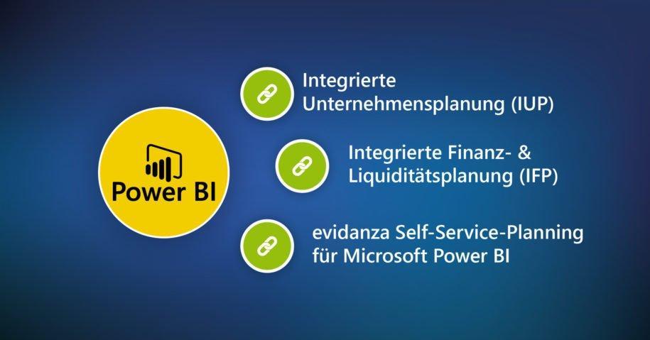 Unternehmensplanung in Power BI (Webinar | Online)