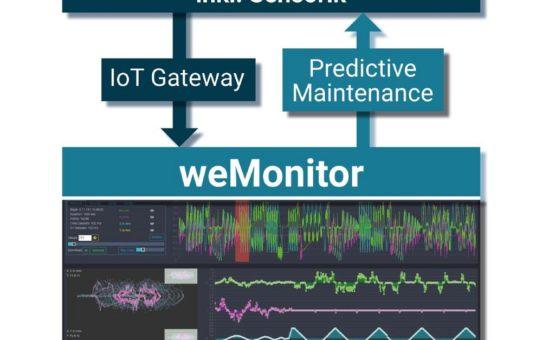 weMonitor als skalierbare IIoT-Plattform zur Analyse von Maschinen- und Anlagendaten